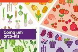 Ilustração de dieta arco-iris